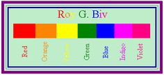 Roy G. Biv - an acronym for the sequence of hues commonly described as making up a rainbow:  Red, Orange, Yellow, Green, Blue, Indigo and Violet.