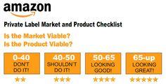Amazon Private Label Checklist