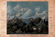 Geology: comparative shapes and heights of mountains. Tardieu after L. Nature Illustration, Antique Illustration, Vintage Illustrations, Mountain Drawing, Wellcome Collection, John James Audubon, Nature Artists, Image Fun, Natural History