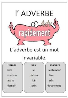 Ecrire avec Ludo: affiche étude de la langue : l'adverbe French Verbs, French Grammar, French Phrases, Basic French Words, How To Speak French, Learn French, French Language Lessons, French Language Learning, French Lessons
