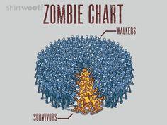 The Walking Dead shirt — Zombie to Survivor pie chart