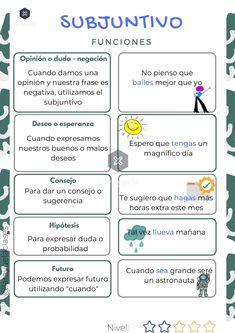 Subjunctive Spanish, Spanish Grammar, Spanish Vocabulary, Spanish Language Learning, Spanish Worksheets, Spanish Teaching Resources, Spanish Projects, Spanish Lessons, Learning Languages Tips