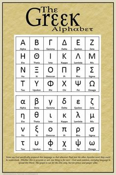 The Greek alphabet has been used since century BC. It was mostly derived from the earlier Phoenician alphabets and was the first alphabetic script to have distinct letters for vowels as well as consonants. Alphabet Charts, Alphabet Coloring Pages, Greek Crafts, Ancient Alphabets, Learn Greek, World Thinking Day, Greek Alphabet, Greek Language, Ancient Greece