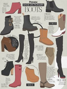 Image result for types of boots
