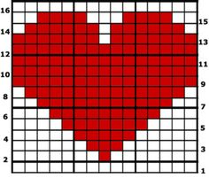 CrochetKitten.com: Crocheting From a Graph  http://crochetkitten.blogspot.com/