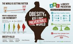 Obesity caused by too much time spent on the internet while living on spontaneous diets