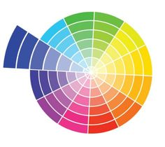Rueda de color monocromatica ¿Cómo quieres que se sienta tu espacio?  ¿Tranquilo?, ¿animado y con mucho contraste? el color te ayudará a lograr la sensación que deseas. Si tienes miedo del color y/o quieres un espacio moderno  es probable que vayas hacia un esquema de color monocromático (diferentes tonos o matices de un mismo color).
