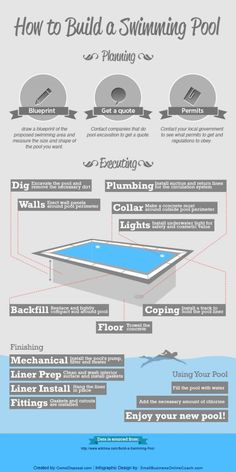 how to build a cement pool