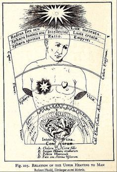 Alchemy, from A Pictorial Anthology of Witchcraft, Magic & Alchemy