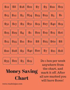 managing money budget #Savingmoney