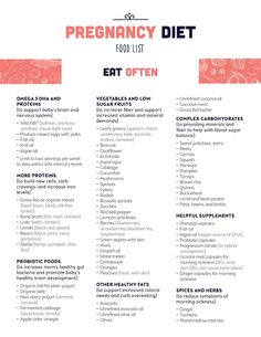 Free Guide Pregnancy Diet Food List Eating while pregnant just became simple and easy. Know exactly which foods to eat for a healthy pregnancy with this free Diet Food List, Food Lists, Dr Oz, Bulletins, Pregnant Diet, Pregnant Healthy Eating, Pregnant Foods To Avoid, Pregnant Lunch Ideas, Pregnant Meal Plan