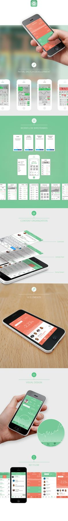 BullsEye Mobile App Design on Behance