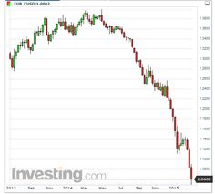 VINCITORI E VINTI: IL QE DELLA BCE (PER TONTI)