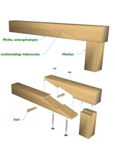 schr ges hakenblatt zimmermannsm ige holzverbindungen holzverbindungen timber joints. Black Bedroom Furniture Sets. Home Design Ideas