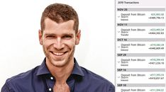 """Majk Spirit Investoval Do Startupu 1,5 Milióna Eur, Pričom Tvrdí """"Toto Je Budúcnosť"""" Spirit"""