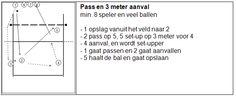 serve, pass, 3 meteraanval