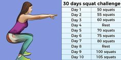 Welcome to the 30 day squat challenge! Starting and sticking to a workout routine is not an easy task in our busy life, but making a time for it becomes less of a hustle with a plan in hand. 6 Pack Abs Workout, Flat Belly Workout, Squat Workout, Abs Workout Routines, Week Workout, 30 Days Squat Challenge, 30 Day Squat, Workout Challenge, Fitness Herausforderungen