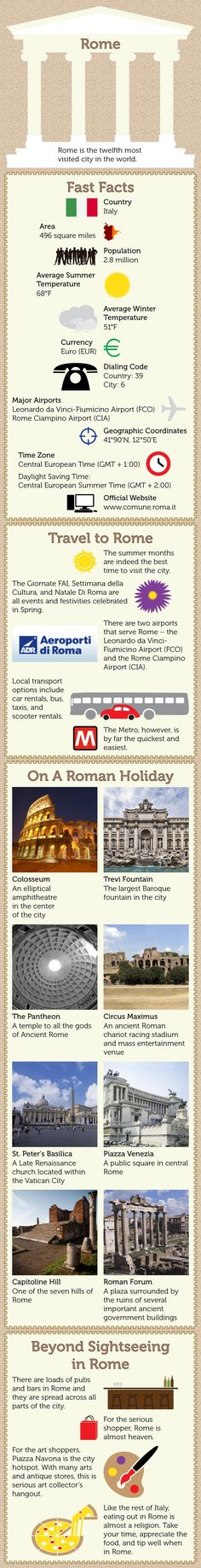 Rome Travel Infographic