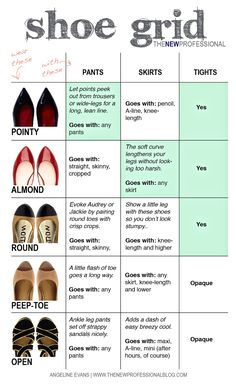 5 basic shoes and how to wear them... shoe grid.