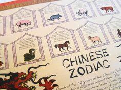 ** Chinese New Year Zodiac Calendar @bloginsureandgo