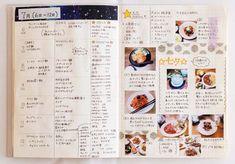 Bullet Journal Lists, Notes, Notebook Ideas, Illustrator, Yahoo, Homeschool, Cooking, Travel, Food