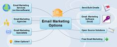 Το Email marketing είναι μια μορφή άμεσης  προώθησης που χρησιμοποιεί το  ηλεκτρονικό ταχυδρομείο  (email) ως μέσο εταιρικής επικοινωνίας  προς τους πελάτες.    http://esteps.gr/email-marketing/