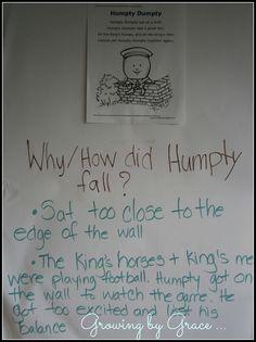 Humpty Dumpty and Spring Egg Unit