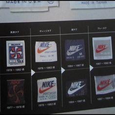 Nike Other   Vtg Guide   Poshmark