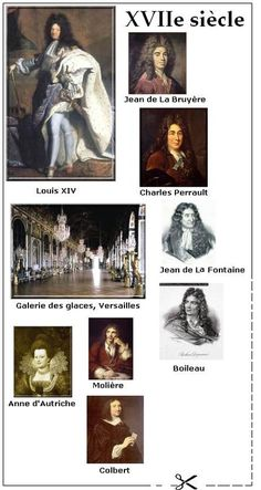 PlancheXVII Louis Xiv, Versailles, Charles Perrault, Movies, Movie Posters, Art, Timeline, Art Background, Films