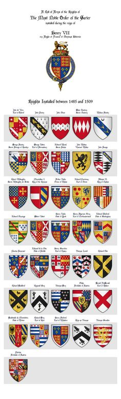 KING HENRY VII - Roll of arms of the Knights of the Garter installed during his reign Art Print