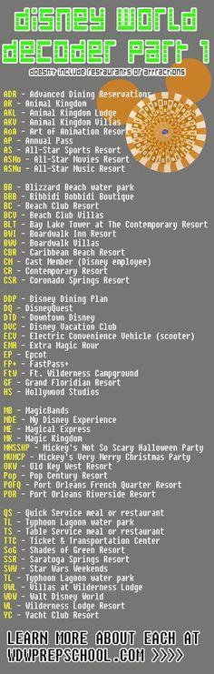 Disney World acronym decoder