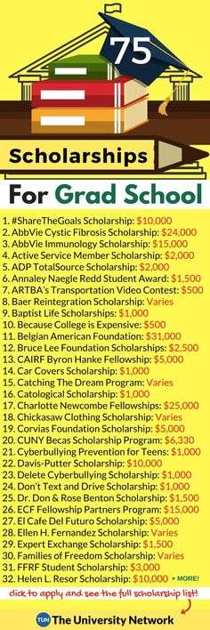 Thinking about grad school but the expenses stopping you? Here is a selection of Scholarships For Graduate Students that are listed on TUN.
