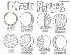 Solar System coloring sheets | Science - Solar System/Study of ...