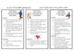 guided reading classroom-ideas
