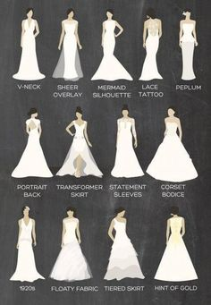 59 Trendy Wedding Dresses Styles Different Source by dress styles chart Different Wedding Dress Styles, Wedding Dress Types, Top Wedding Dresses, Wedding Dress Trends, Wedding Dress Shopping, Bridal Dresses, Modest Wedding, Event Dresses, Wedding Dress Patterns