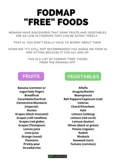"""This is a complete list of foods that have virtually undetectable levels of FODMAPs. That means you can eat them """"freely"""". Learn more here: https://www.dietvsdisease.org/fodmap-free-foods-list/"""