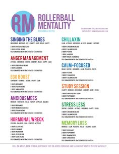 Rollerball Mentality Recipe Sheet from Got Oil Supplies.  EO Tools and Kits for essential oils