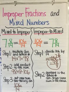 Improper fractions and mixed number anchor chart