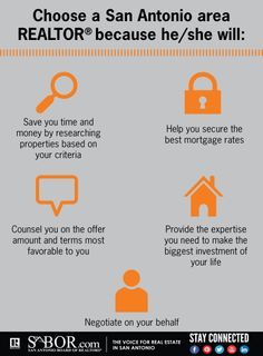 Why to choose a REALTOR
