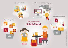 Schulcloud