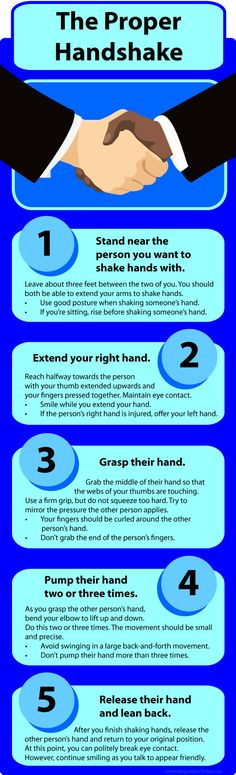 Handshake Etiquette - Five Easy Steps for a Proper Handshake! Make a great first impression by mastering the perfect handshake - great etiquette tips for all business and social situations! Plus, more dining and business etiquette advice for career success! Topics include office etiquette, introduction etiquette, meeting etiquette, email etiquette, business lunch etiquette, interview etiquette tips, and more…