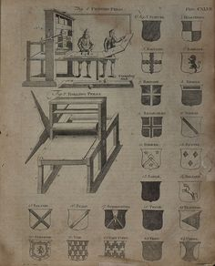 Illustration of a Printing Press and Printers' marks.  Copperplate engraving from the First Edition of the Encyclopedia Britannica, or Dictionary of the Arts and Sciences, founded in 1768 and printed in 1771. 3 Volumes, this is Volume 3.    The largest  So You Want To Be A Picker? Online Course -CLICK ON THE PICTURE ABOVE ^^^