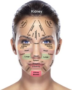 Reflexology chart of the face (for acupressure & acupuncture) Wykres refleksologii twarzy (do akupresura i akupunktura) Gesicht Mapping, Diy Beauty Tutorials, Health Tips, Health And Wellness, Face Mapping, The Face, Massage Therapy, Massage Tips, Foot Massage