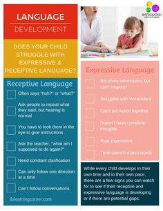 How to Discover Receptive and Expressive Language Challenges in My Child - Integrated Learning Strategies Receptive Language, Speech And Language, Sign Language, Dual Language, Language Development, Child Development, Emotional Development, Sensory Activities, Infant Activities