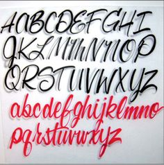Learn the ABC's of Airbrush Lettering with Kent Lind Part I - Airbrush Action Magazine