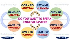 Do You Want To Speak English Faster? – English Study Page