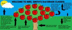 LEARN HOW 2 MAKE THIS NEW BACK 2 SCHOOL BULLETIN AT MY TUMBLR: http://mkgtweety.tumblr.com/post/125828088570/sup-digital-peeps-mkgtweety-is-here-2-show-u