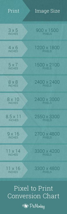 Art Digital Photography Professional Style Technique Weddings - Photo Editing - Edit photos with online editing tools - Printing? Keep this inch-to-pixel conversion chart handy for quick reference. Photography Cheat Sheets, Photography Lessons, Photoshop Photography, Photography Business, Photography Tutorials, Digital Photography, Photography Names, Photography Courses, Photography Gallery