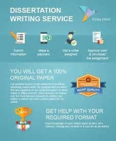 Esl dissertation results writers sites esl speech ghostwriters for hire for university