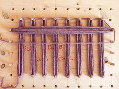 I TUTORIAL DEL BURU: istruzioni per l'utilizzo del telaio in legno e del telaietto metallico